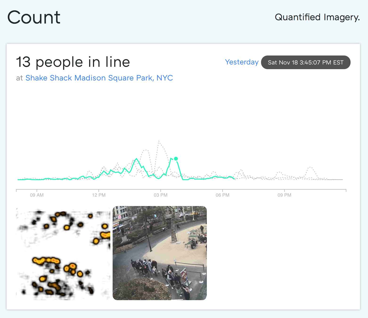 Counting Crowds and Lines with AI · dimroc